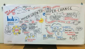 Opening Keynote visual notes