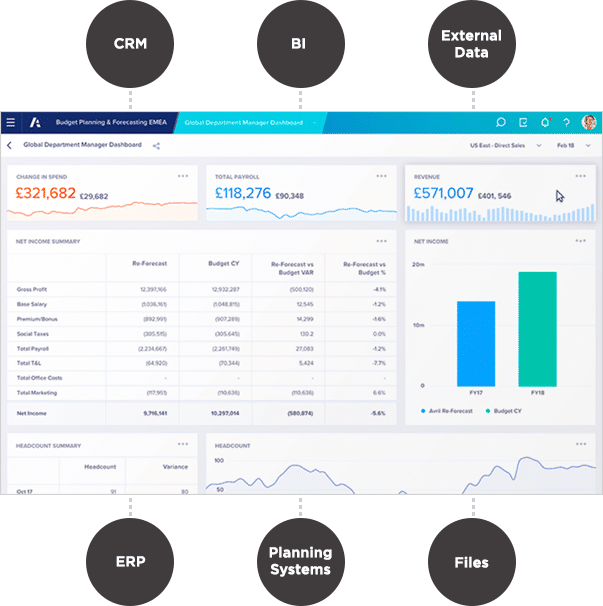 anaplan business planning platform data